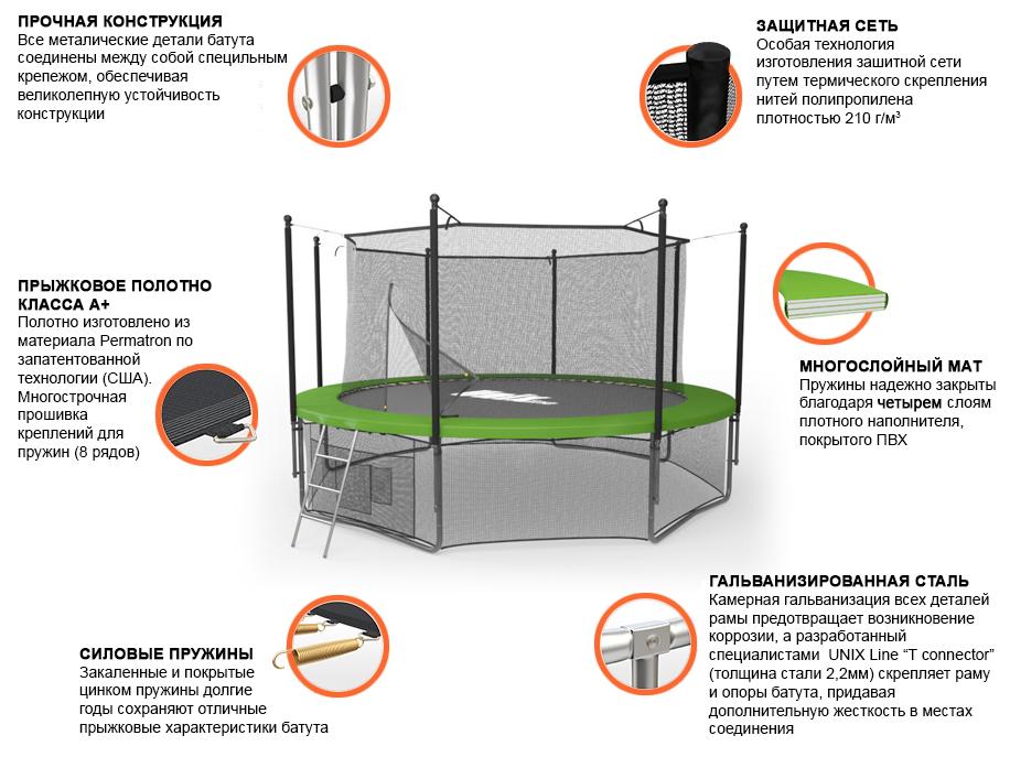 купить батут с защитной сеткой недорого в москве